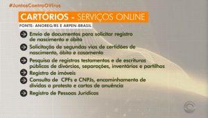 Clipping – RBS TV   Jornal do Almoço – Serviços eletrônicos disponibilizados pelos cartórios no Rio Grande do Sul