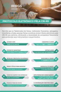 IRIRGS divulga arte tutorial com passo a passo do novo serviço de Protocolo Eletrônico da CRI-RS